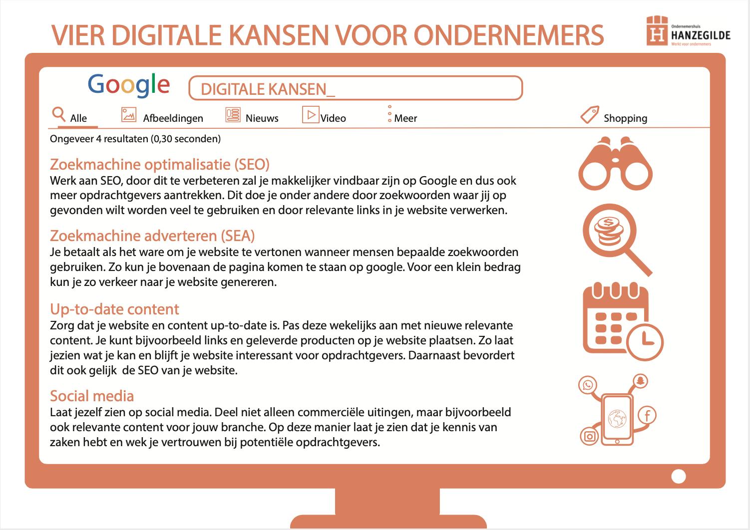 Digitale kansen voor ondernemers
